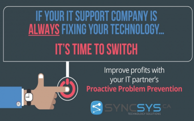 Proactive problem prevention